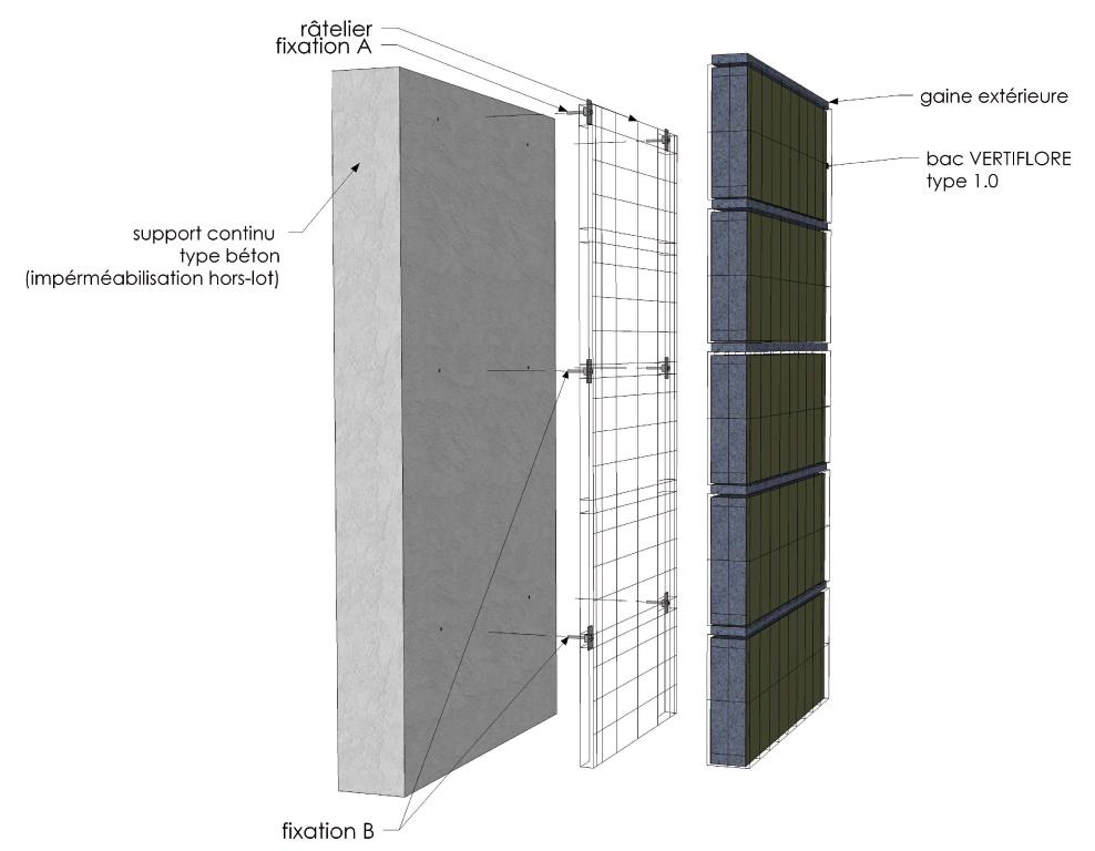 construire mur vegetal exterieur conseils accueil design et mobilier. Black Bedroom Furniture Sets. Home Design Ideas